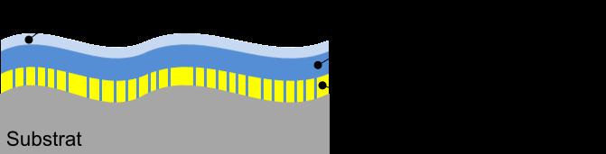 Der hybride Aufbau vereint die Flexibilität der weichen Stempel mit der Auflösung der harten Stempel.